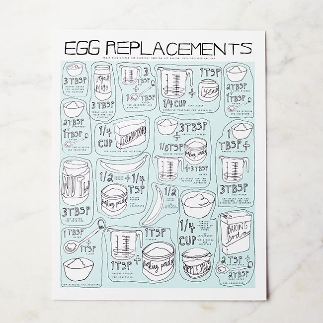 Egg Replacements Print - Mint