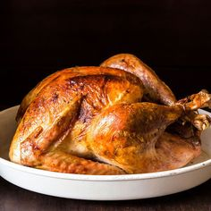Top Turkey Conundrums