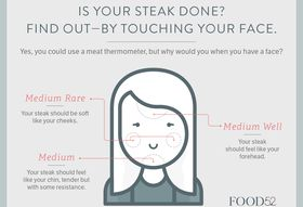 The Easiest Way to Tell When Your Steak is Done