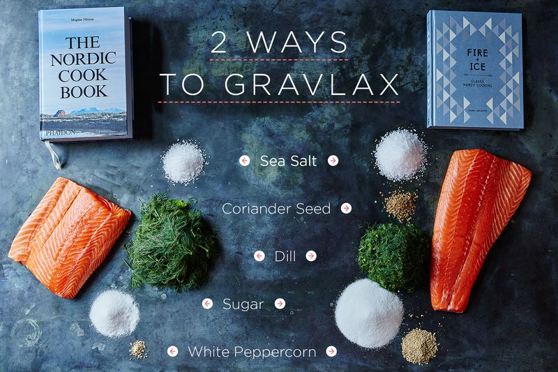 2 Ways to Gravlax