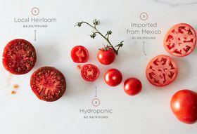 B1d29d07 3144 44d0 a791 38fa1ad17e62  tomatos by pound 2000x1333