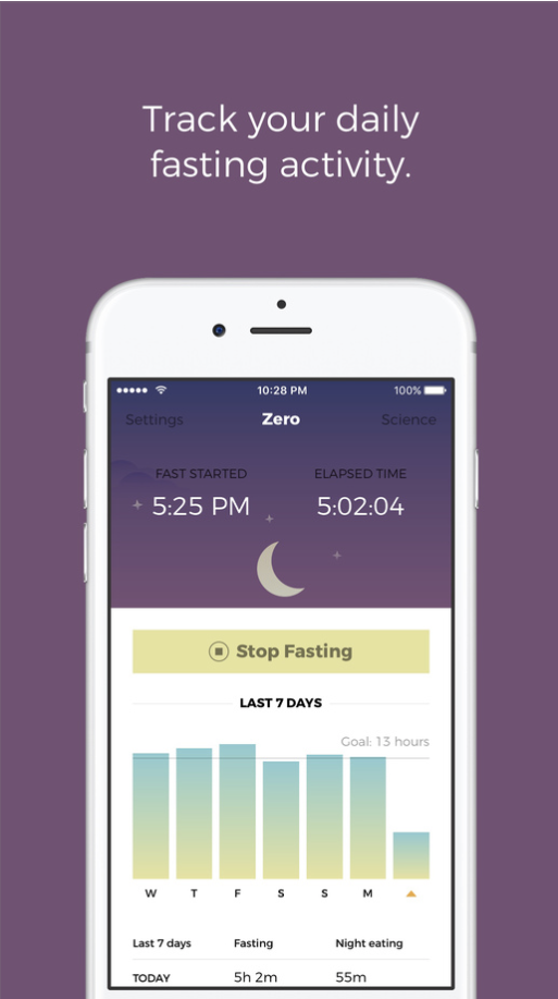 """4ba93f99 1f03 457a 8545 d6b4e024fdad  zero4 The App from Silicon Valley That Thinks Fasting Is a """"Body Hack"""""""