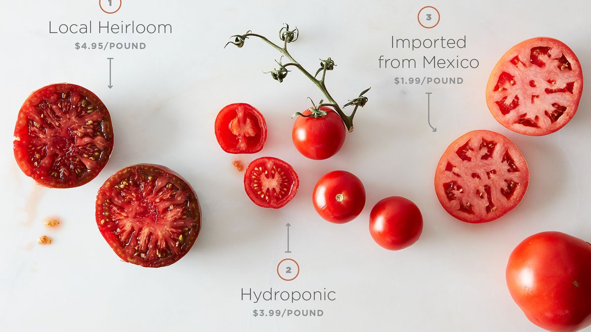 How Do Tomatoes Get Their Price
