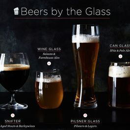The Ultimate Guide to Pairing Beer with its Proper Glassware