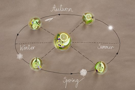 Summer Solstice Sangria