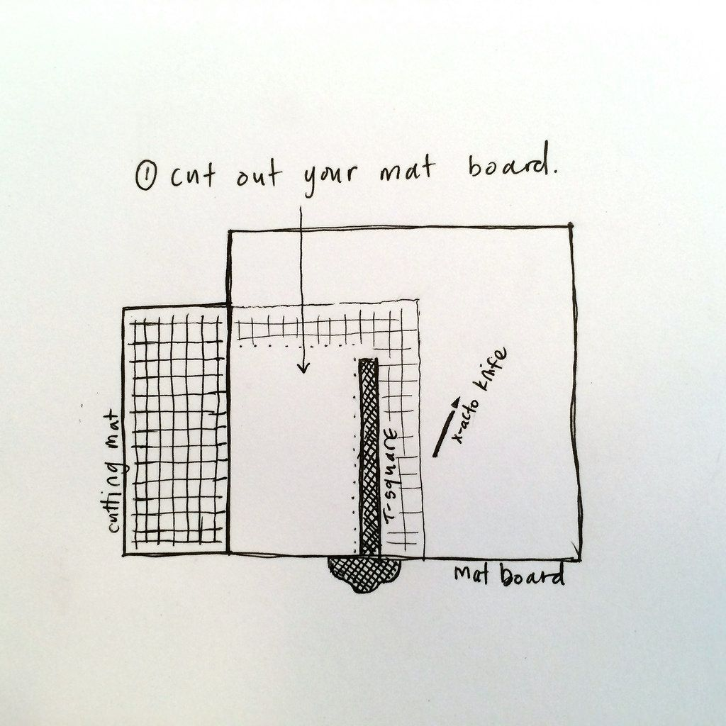 How to frame a picture for cheap, cutting mat board step 1