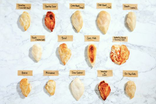 The Absolute Best Way to Cook Chicken Breasts, According to 28 Tests