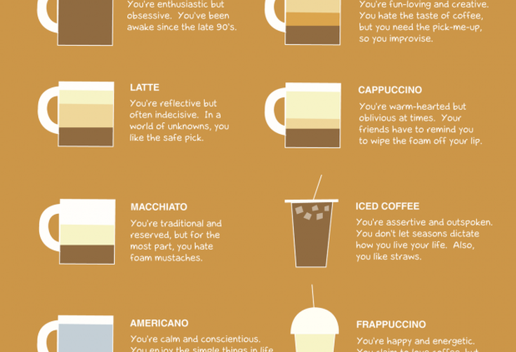 43195f35-69de-4575-9c74-219643bf276c.mashable-what-your-coffee-says-about-you