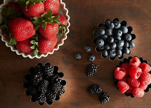 Your Best Berry Recipe