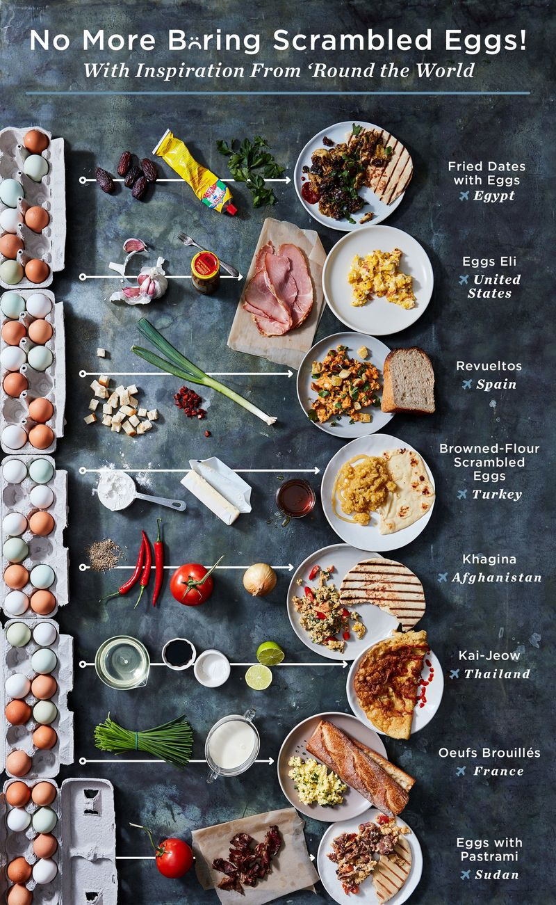 Scrambled egg recipes from around the world photo by mark weinberg forumfinder Images