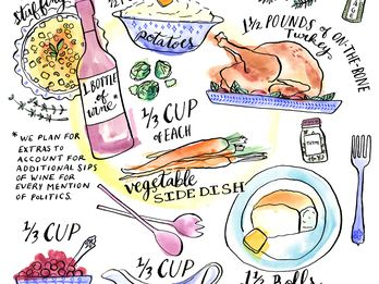 Our Definitive Per-Person Guide to Planning Thanksgiving Dinner