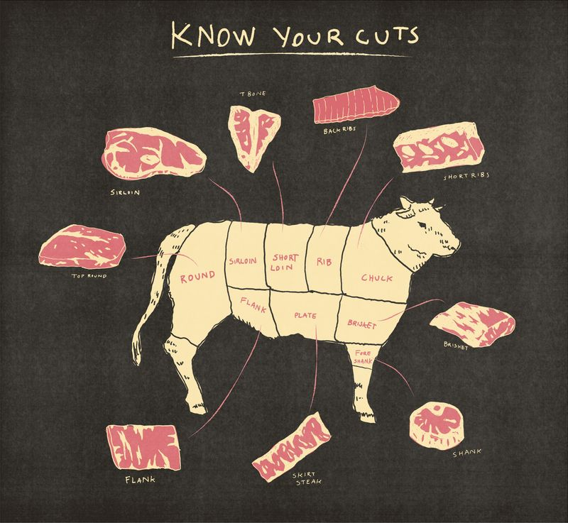 There are many ways to cut it—a cut chart, that is—and this is the way we're breaking it down for you. Illustration by Adriana Gallo