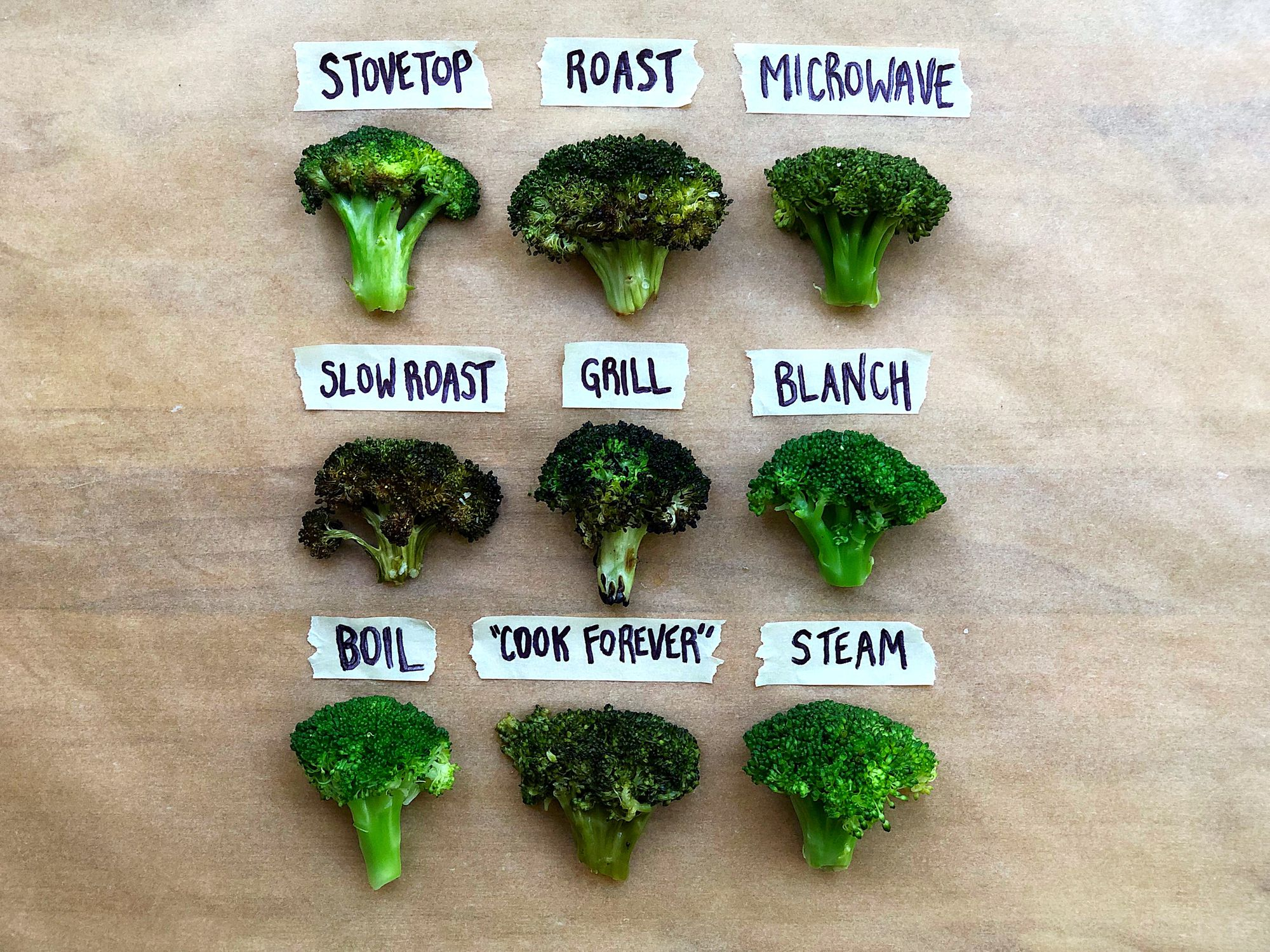 The Absolute Best Way to Cook Broccoli, According to So Many Tests