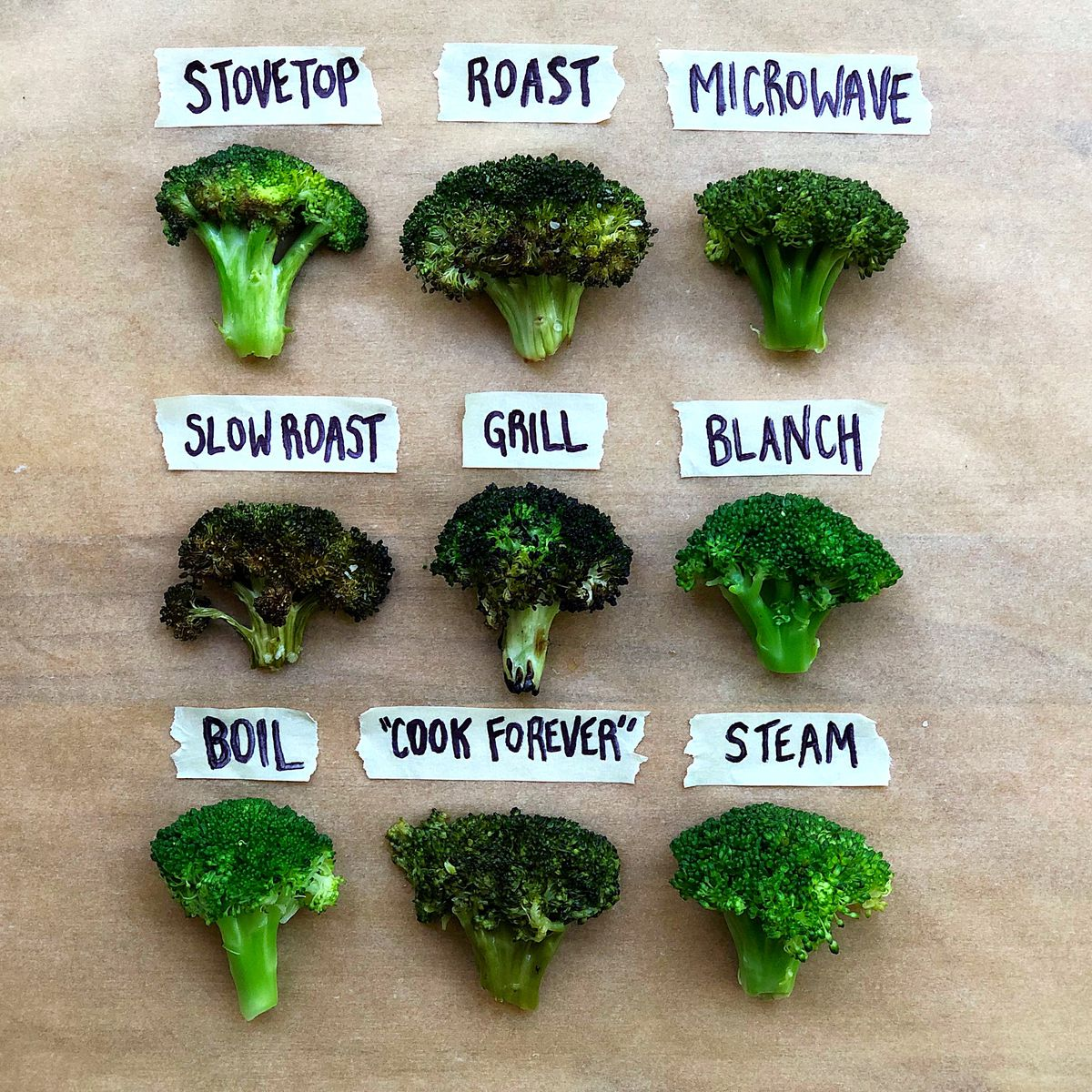 How To Cook Broccoli From Roasting Steaming To Stovetop