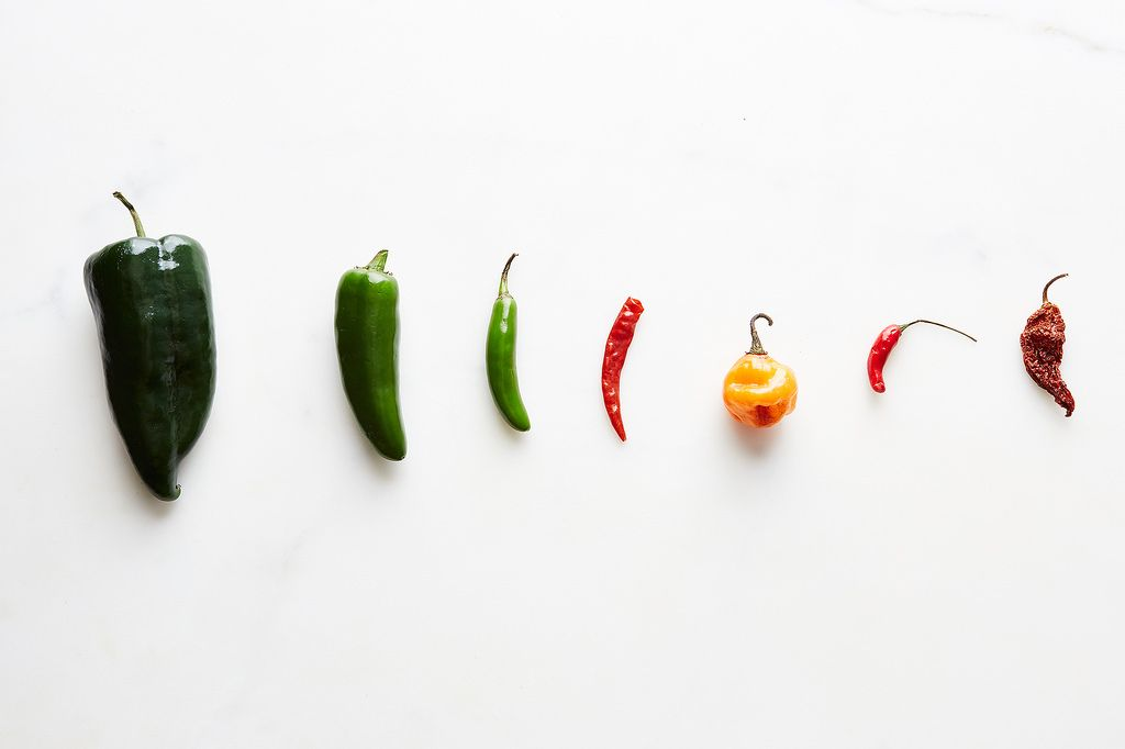 Chiles in Order of Heat