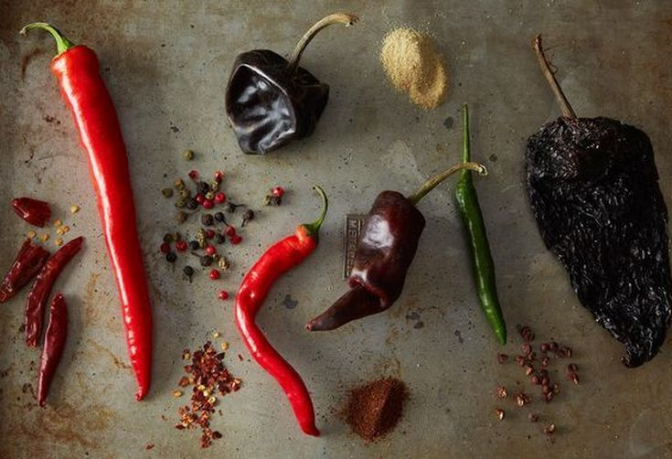 Your Best Spicy Recipe