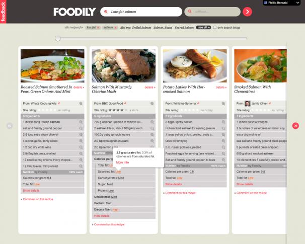 Foodily