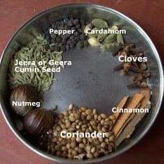 GARAM MASALA   flavour for your  Stuffing