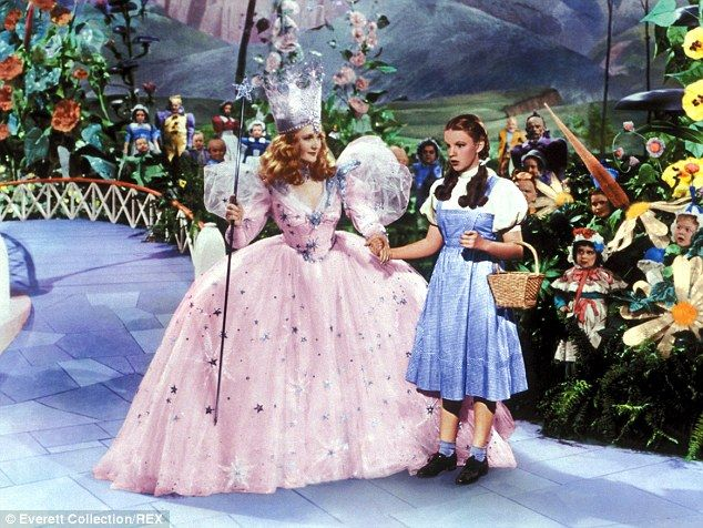 Dorothy Judy Garland in the Wizard of Oz