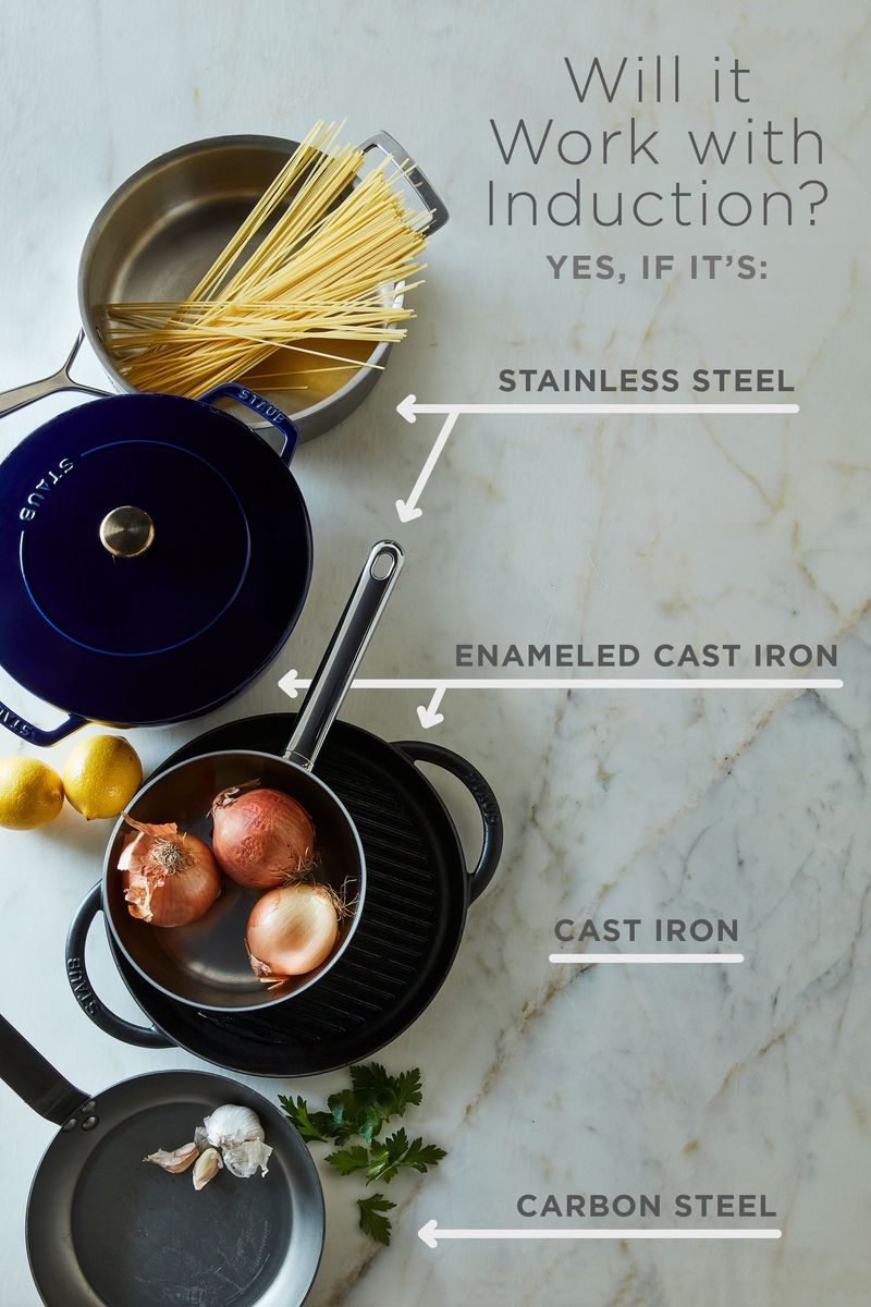 The what why and how of induction cooktops for Table induction 71 x 52