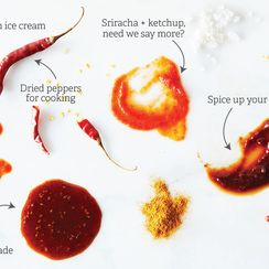 Recipes to Pair With Hot Sauce